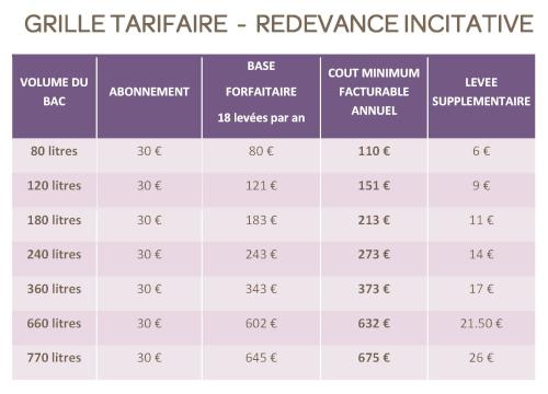 Grille tarif Collectes OM, encombrants, Morteau